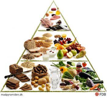 תזונה טבעית - התזונה הטבעית דוגלת בכך כי מזון טבעי חיוני ב 100% לגוף האדם